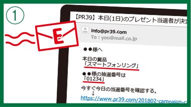 1.毎日(平日のみ)メールで『本日の賞品』情報とあなたの『抽選番号』情報を受信。